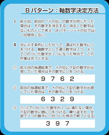 Bパターン:軸数字決定方法
