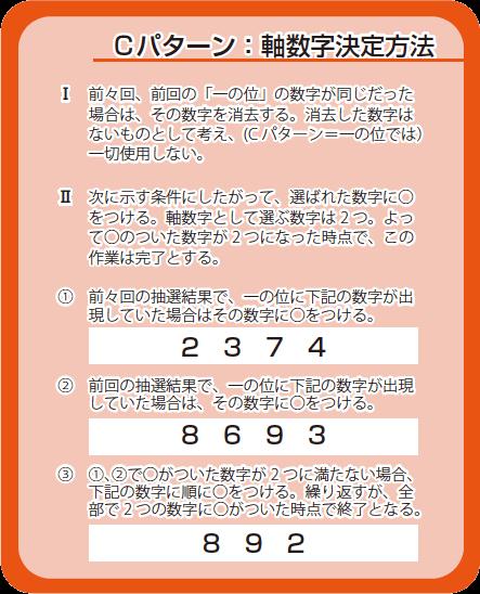 Cパターン:軸数字決定方法