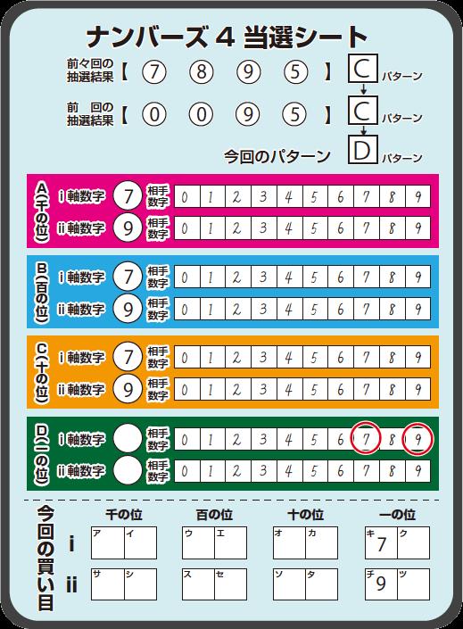 ナンバーズ4当選シート(3)