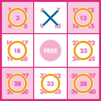 ②2等6ライン……バツ4通り×4=16通り1