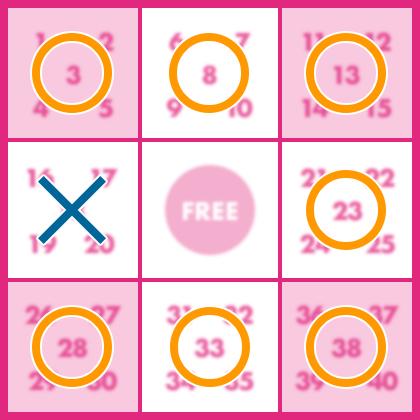②2等6ライン……バツ4通り×4=16通り2