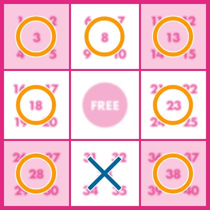 ②2等6ライン……バツ4通り×4=16通り3