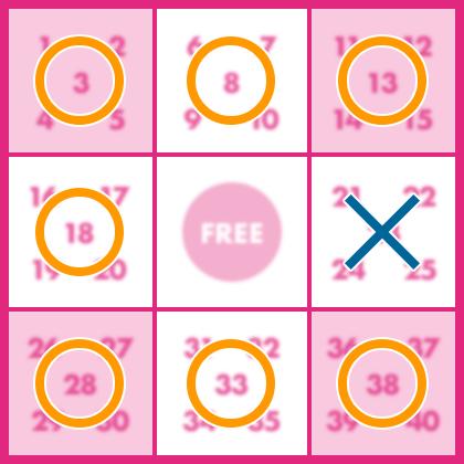 ②2等6ライン……バツ4通り×4=16通り4